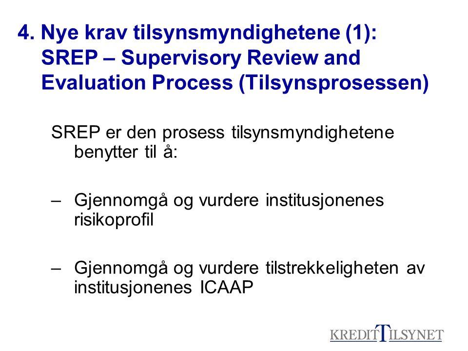 4. Nye krav tilsynsmyndighetene (1): SREP – Supervisory Review and Evaluation Process (Tilsynsprosessen) SREP er den prosess tilsynsmyndighetene benyt