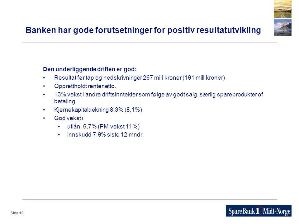 Side 12 Banken har gode forutsetninger for positiv resultatutvikling Den underliggende driften er god: Resultat før tap og nedskrivninger 267 mill kroner (191 mill kroner) Opprettholdt rentenetto.
