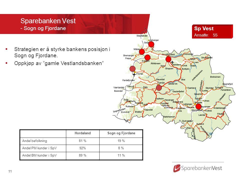 11 Sparebanken Vest - Sogn og Fjordane Sp Vest Ansatte:55 HordalandSogn og Fjordane Andel befolkning81 %19 % Andel PM kunder i SpV92%8 % Andel BM kunder i SpV89 %11 %  Strategien er å styrke bankens posisjon i Sogn og Fjordane.