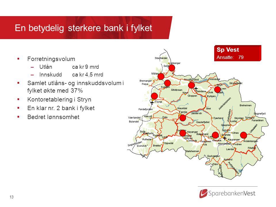 13 En betydelig sterkere bank i fylket Sp Vest Ansatte:79  Forretningsvolum –Utlån ca kr 9 mrd –Innskudd ca kr 4,5 mrd  Samlet utlåns- og innskuddsv