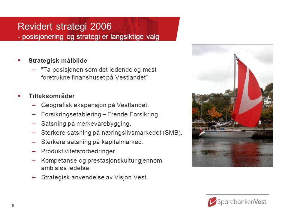 9 Revidert strategi 2006 - posisjonering og strategi er langsiktige valg  Strategisk målbilde – Ta posisjonen som det ledende og mest foretrukne finanshuset på Vestlandet  Tiltaksområder –Geografisk ekspansjon på Vestlandet.