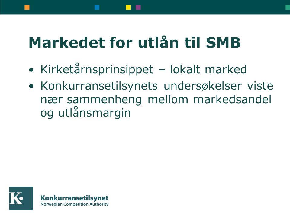 Markedet for utlån til SMB Kirketårnsprinsippet – lokalt marked Konkurransetilsynets undersøkelser viste nær sammenheng mellom markedsandel og utlånsmargin