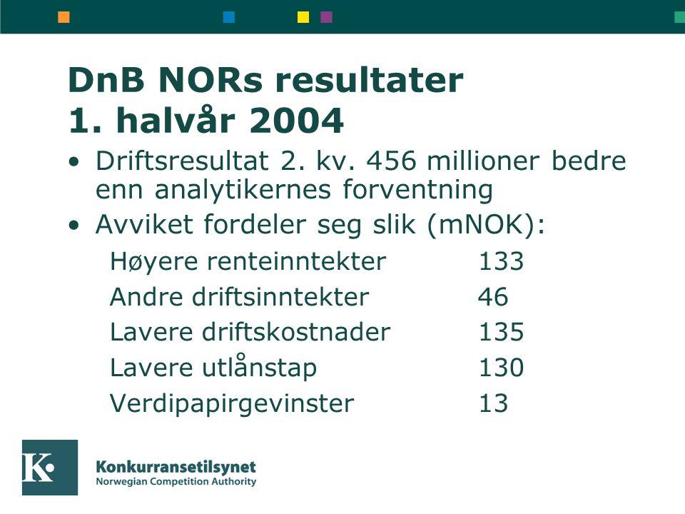 DnB NORs resultater 1. halvår 2004 Driftsresultat 2.