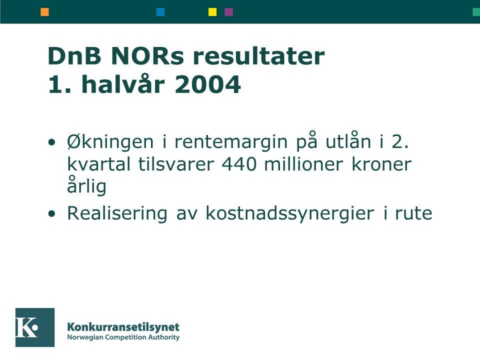 DnB NORs resultater 1.halvår 2004 Økningen i rentemargin på utlån i 2.