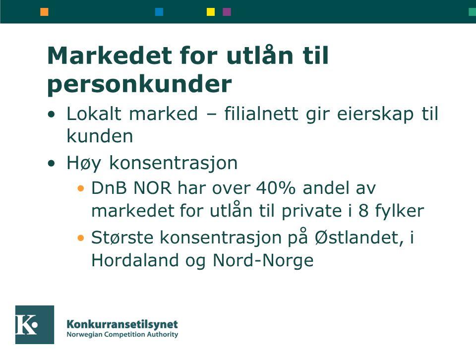 Markedet for utlån til personkunder Lokalt marked – filialnett gir eierskap til kunden Høy konsentrasjon DnB NOR har over 40% andel av markedet for utlån til private i 8 fylker Største konsentrasjon på Østlandet, i Hordaland og Nord-Norge
