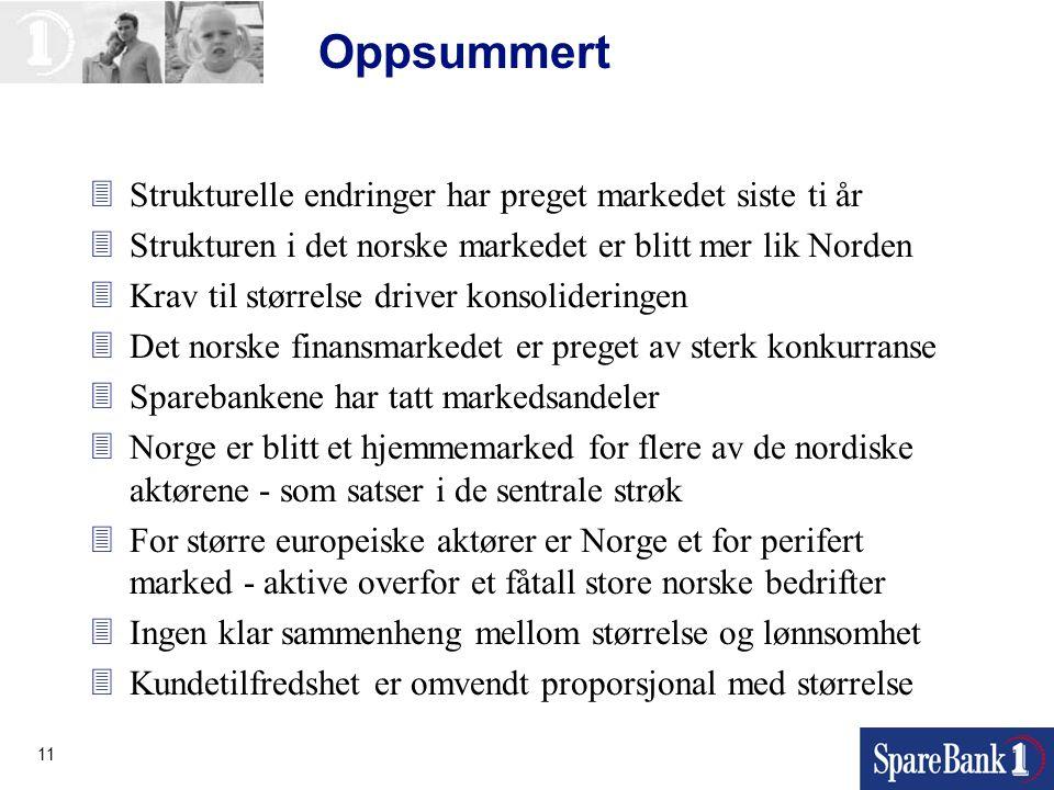 11 Oppsummert 3Strukturelle endringer har preget markedet siste ti år 3Strukturen i det norske markedet er blitt mer lik Norden 3Krav til størrelse dr