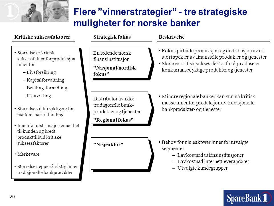 """20 Flere """"vinnerstrategier"""" - tre strategiske muligheter for norske banker Størrelse er kritisk suksessfaktor for produksjon innenfor – Livsforsikring"""