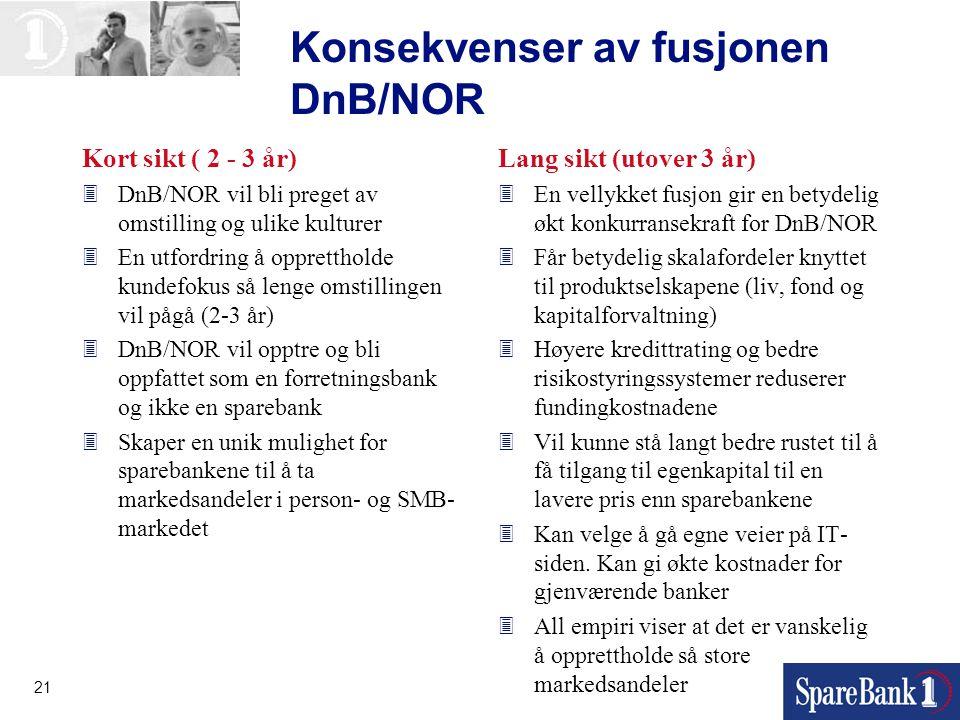 21 Konsekvenser av fusjonen DnB/NOR Kort sikt ( 2 - 3 år) 3DnB/NOR vil bli preget av omstilling og ulike kulturer 3En utfordring å opprettholde kundef