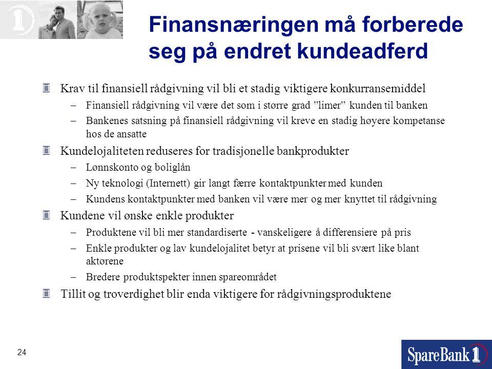 24 Finansnæringen må forberede seg på endret kundeadferd 3Krav til finansiell rådgivning vil bli et stadig viktigere konkurransemiddel –Finansiell råd