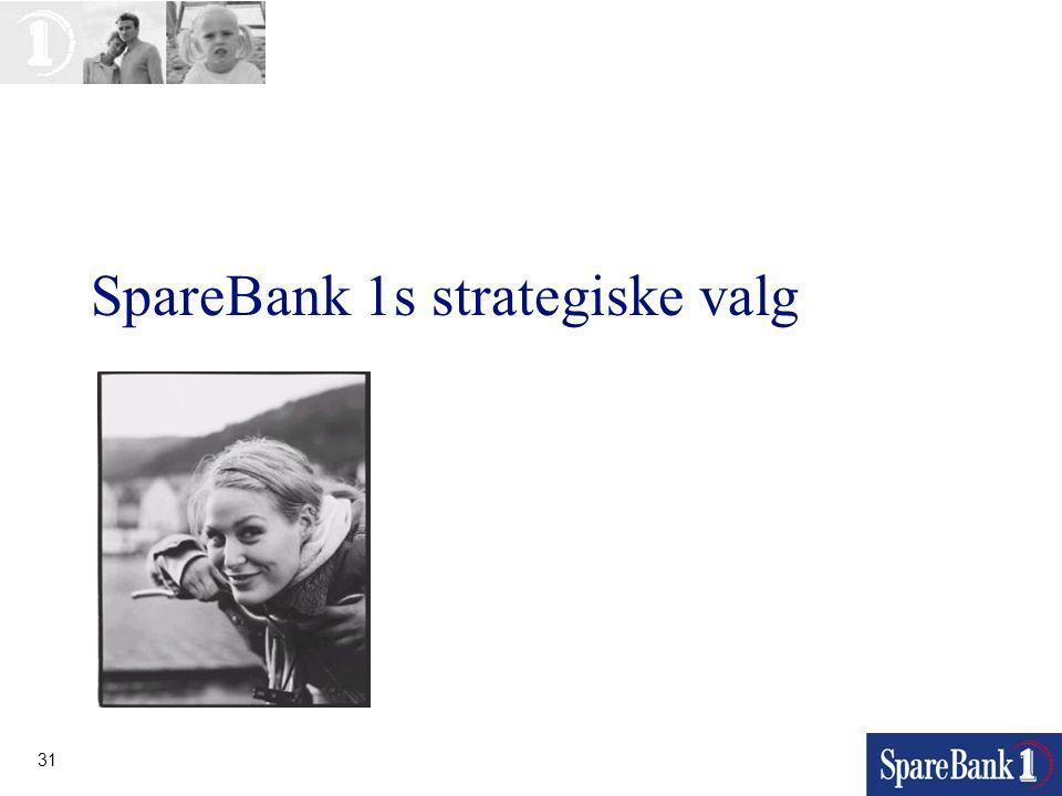 31 SpareBank 1s strategiske valg