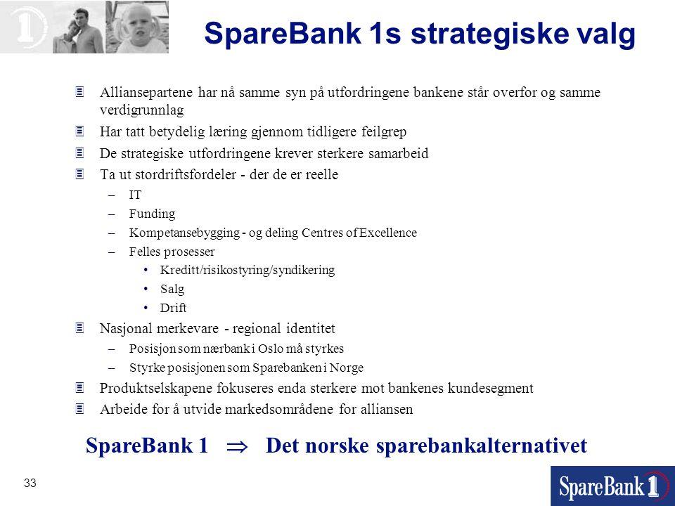33 SpareBank 1s strategiske valg 3Alliansepartene har nå samme syn på utfordringene bankene står overfor og samme verdigrunnlag 3Har tatt betydelig læ