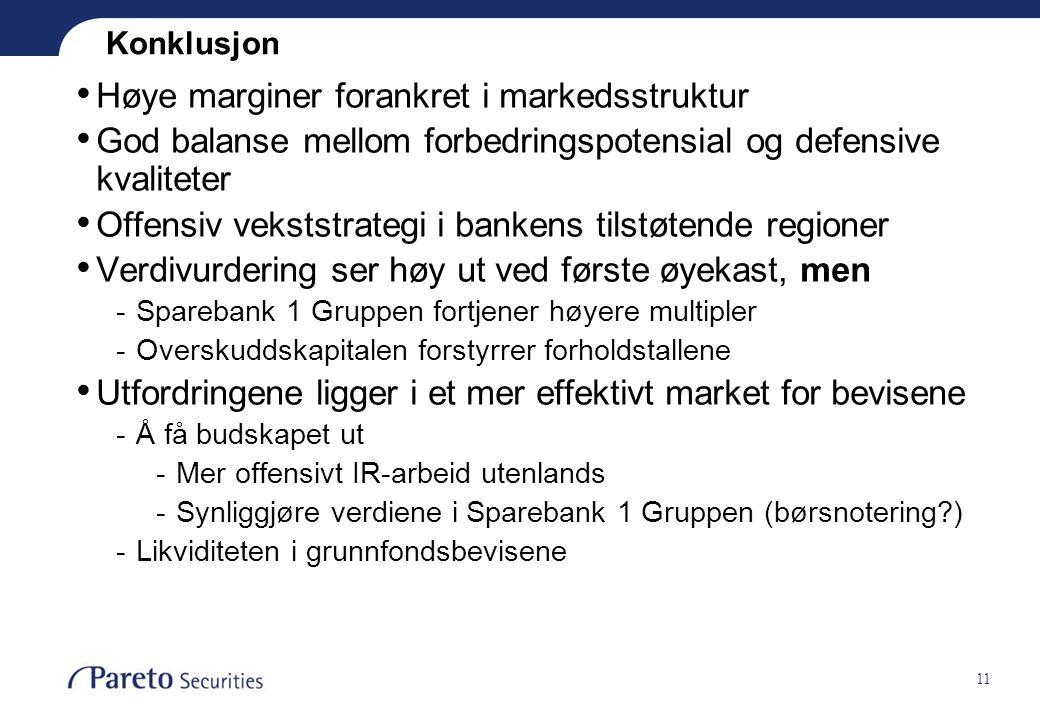 11 Konklusjon Høye marginer forankret i markedsstruktur God balanse mellom forbedringspotensial og defensive kvaliteter Offensiv vekststrategi i banke