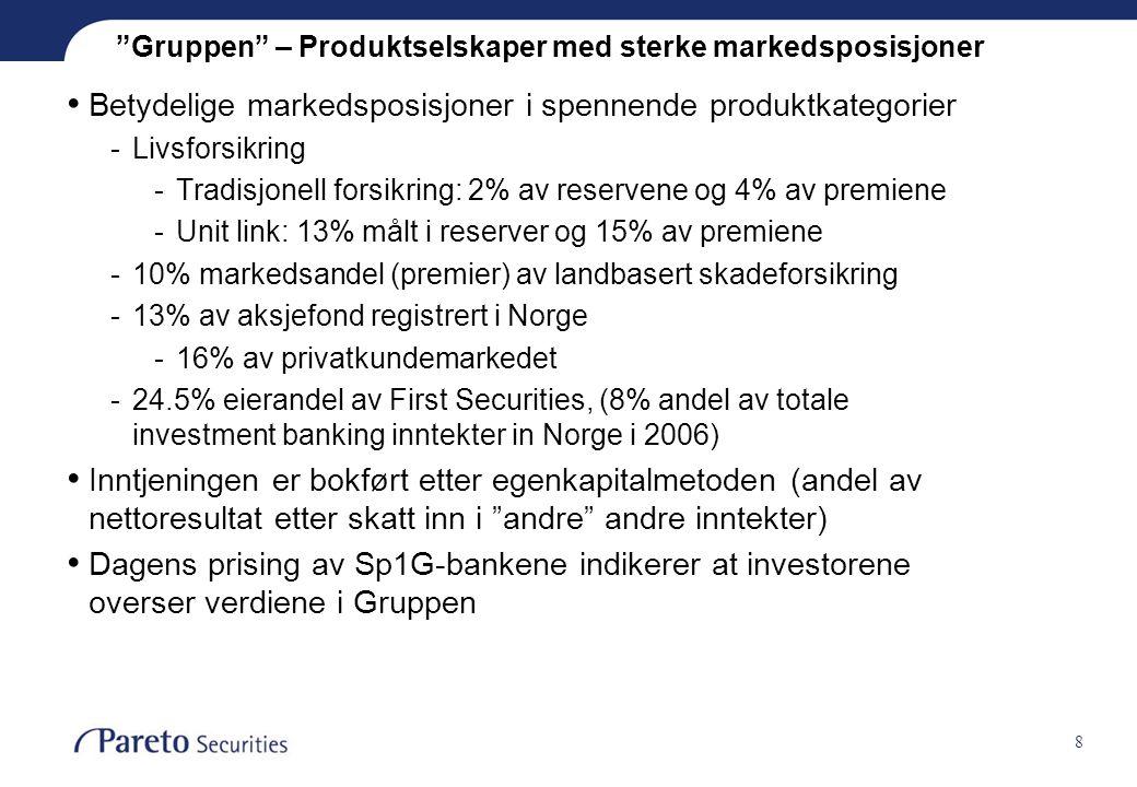 """8 """"Gruppen"""" – Produktselskaper med sterke markedsposisjoner Betydelige markedsposisjoner i spennende produktkategorier -Livsforsikring -Tradisjonell f"""