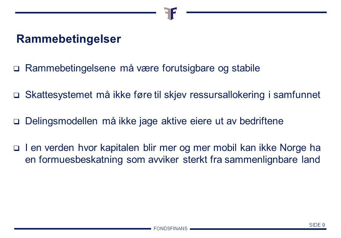 FONDSFINANS SIDE 9 Rammebetingelser  Rammebetingelsene må være forutsigbare og stabile  Skattesystemet må ikke føre til skjev ressursallokering i samfunnet  Delingsmodellen må ikke jage aktive eiere ut av bedriftene  I en verden hvor kapitalen blir mer og mer mobil kan ikke Norge ha en formuesbeskatning som avviker sterkt fra sammenlignbare land
