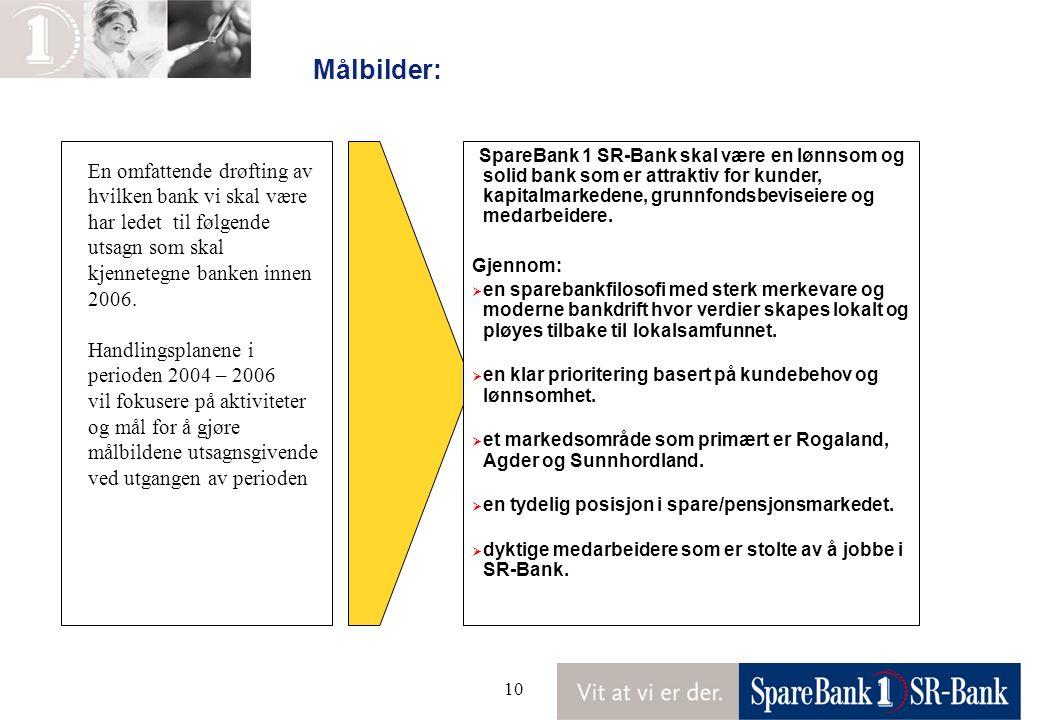 10 Målbilder: En omfattende drøfting av hvilken bank vi skal være har ledet til følgende utsagn som skal kjennetegne banken innen 2006. Handlingsplane