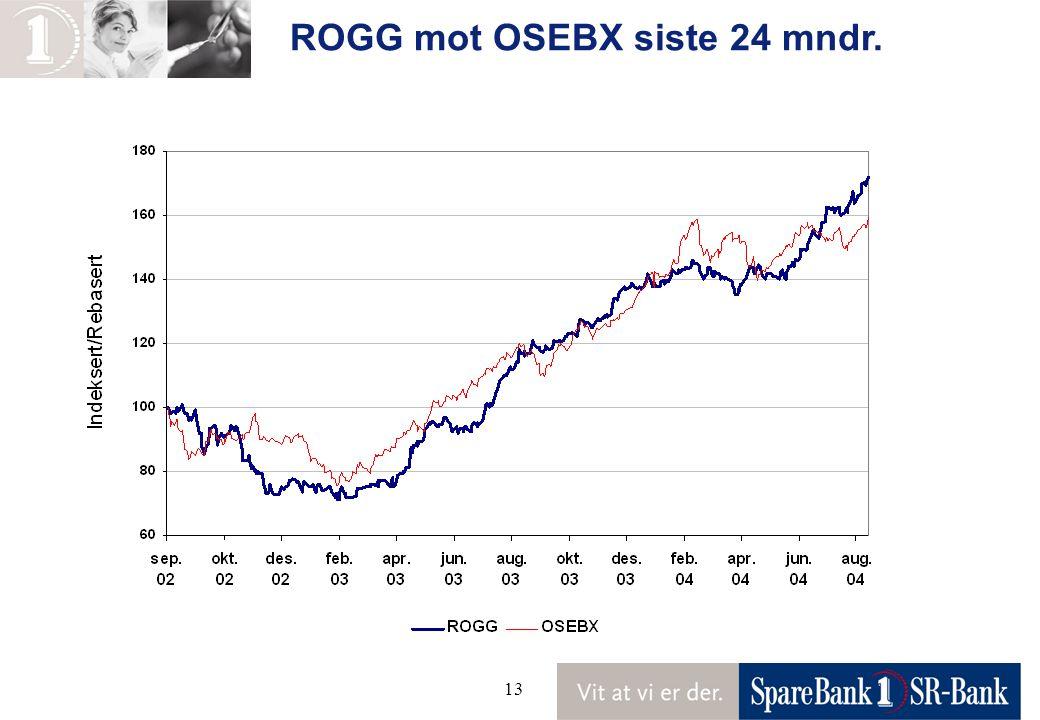 13 ROGG mot OSEBX siste 24 mndr.