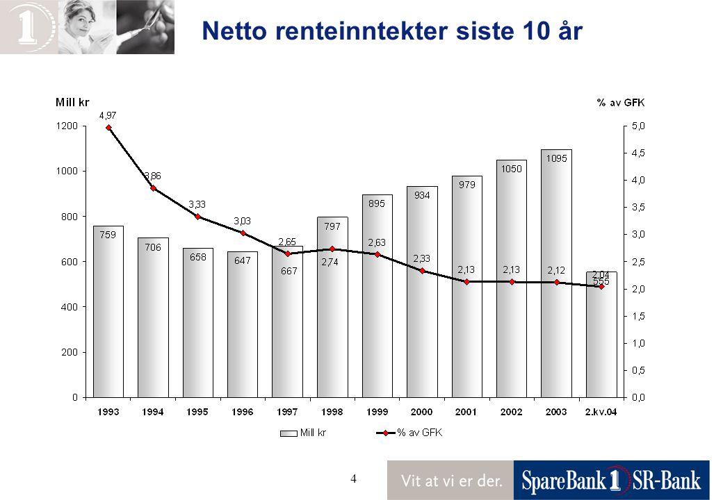 4 Netto renteinntekter siste 10 år