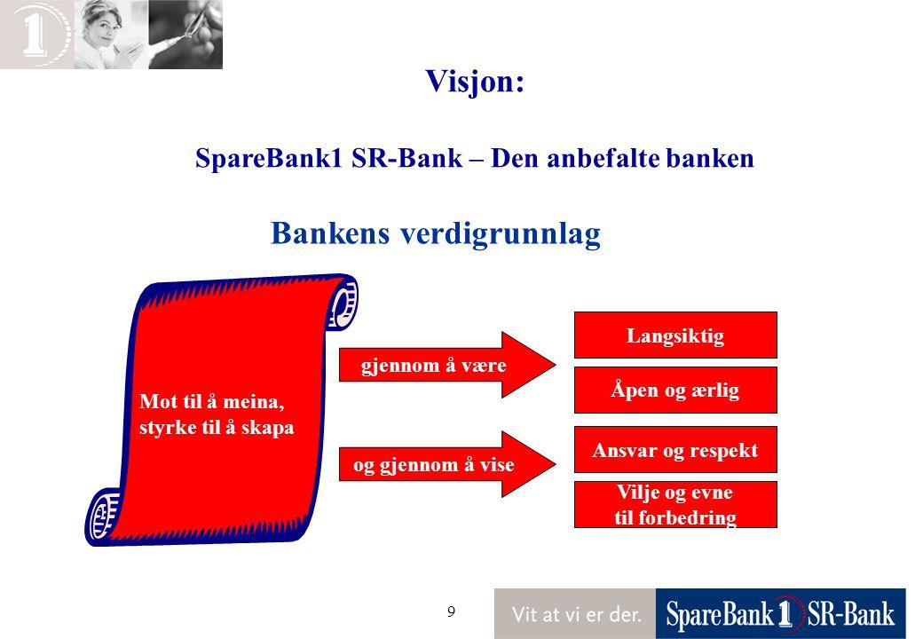 9 Mot til å meina, styrke til å skapa Langsiktig Åpen og ærlig Ansvar og respekt Vilje og evne til forbedring Vilje og evne til forbedring gjennom å være og gjennom å vise Bankens verdigrunnlag Visjon: SpareBank1 SR-Bank – Den anbefalte banken