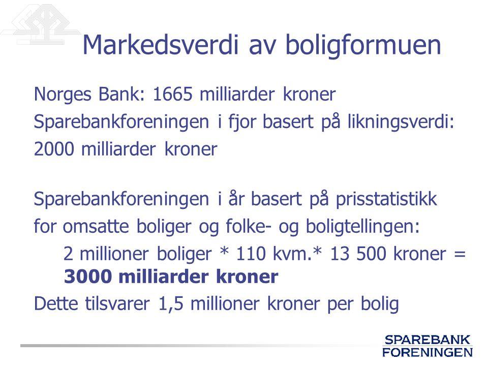 Markedsverdi av boligformuen Norges Bank: 1665 milliarder kroner Sparebankforeningen i fjor basert på likningsverdi: 2000 milliarder kroner Sparebankf