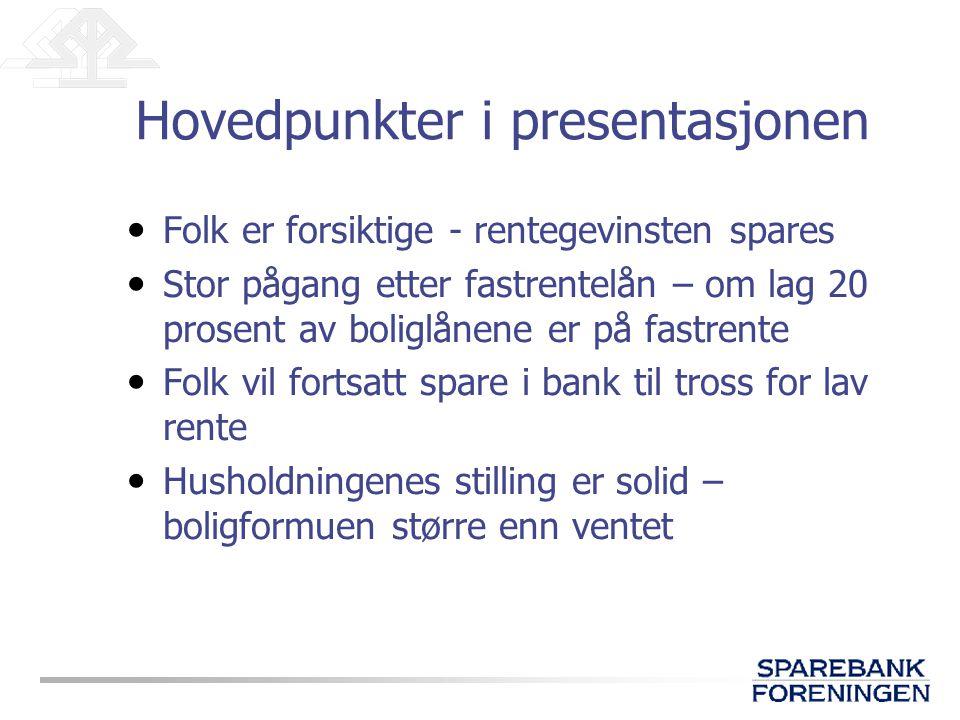 Renteutviklingen Norges Banks styringsrente og pengemarkedsrenten 2,5 % 3,0 % 3,5 % 4,0 % 4,5 % 5,0 % 5,5 % 6,0 % 6,5 % 7,0 % 7,5 % 2.jan.022.jul.022.jan.032.jul.03 Kilde: EcoWin
