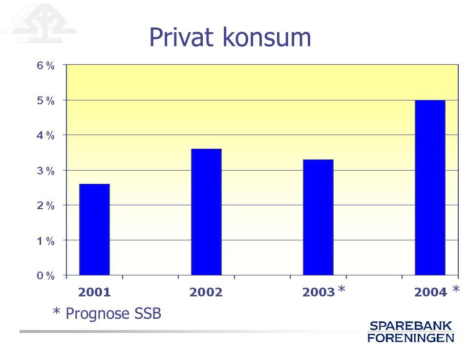Kronekursens utvikling Valutakurser 6,5 7,0 7,5 8,0 8,5 9,0 9,5 jan.
