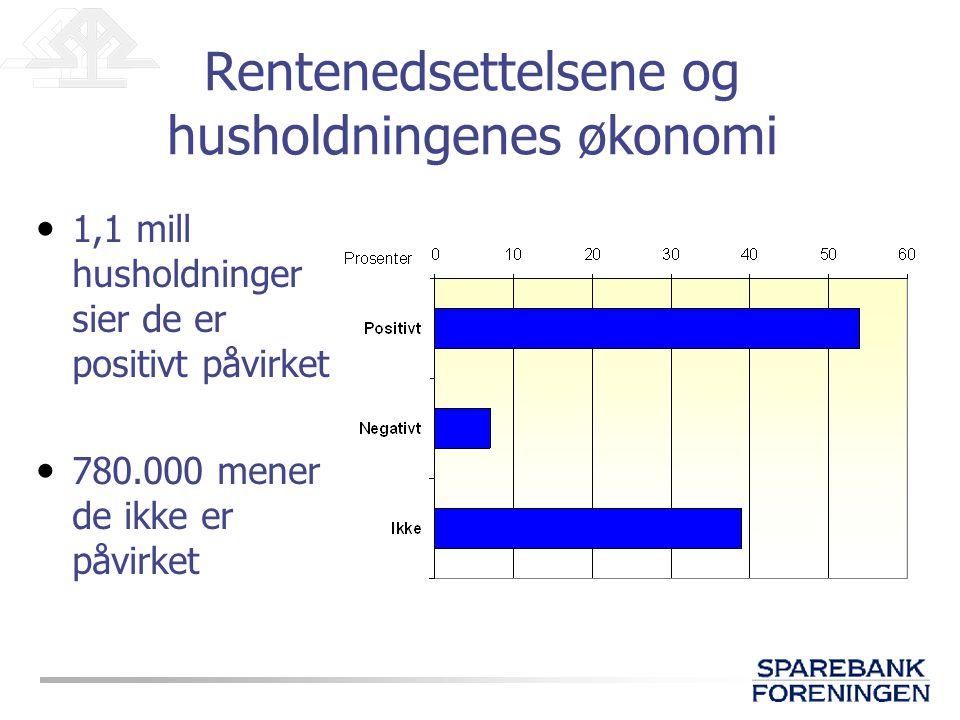 Rentenedsettelsene og husholdningenes økonomi 1,1 mill husholdninger sier de er positivt påvirket 780.000 mener de ikke er påvirket