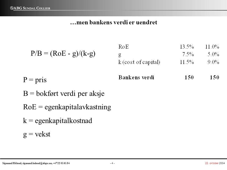 22. oktober 2004 - 4 - Sigmund Håland, sigmund.haland@abgsc.no, +47 22 01 61 54 ABG UNDAL C OLLIER S …men bankens verdi er uendret P/B = (RoE - g)/(k-