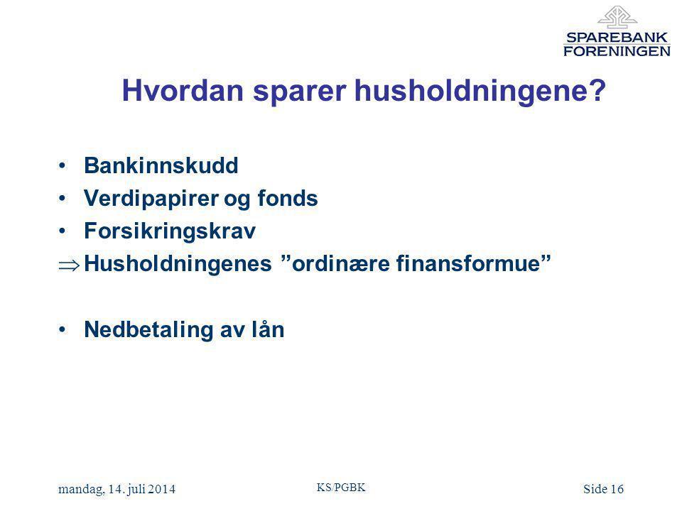 KS/PGBK mandag, 14. juli 2014Side 16 Hvordan sparer husholdningene.