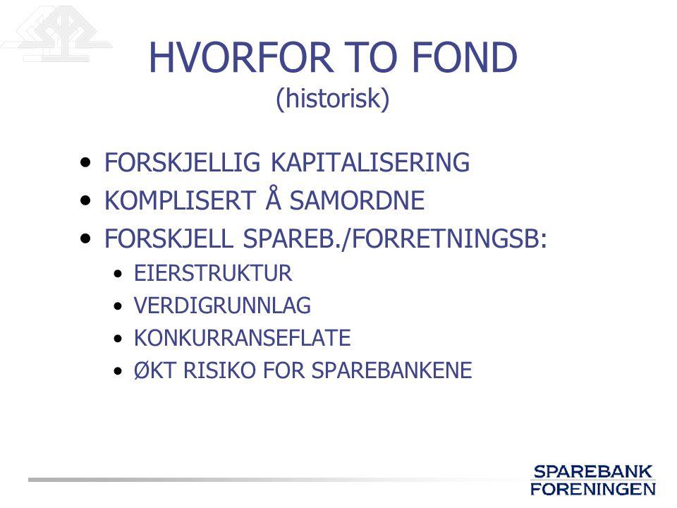 HVORFOR TO FOND (historisk) FORSKJELLIG KAPITALISERING KOMPLISERT Å SAMORDNE FORSKJELL SPAREB./FORRETNINGSB: EIERSTRUKTUR VERDIGRUNNLAG KONKURRANSEFLATE ØKT RISIKO FOR SPAREBANKENE
