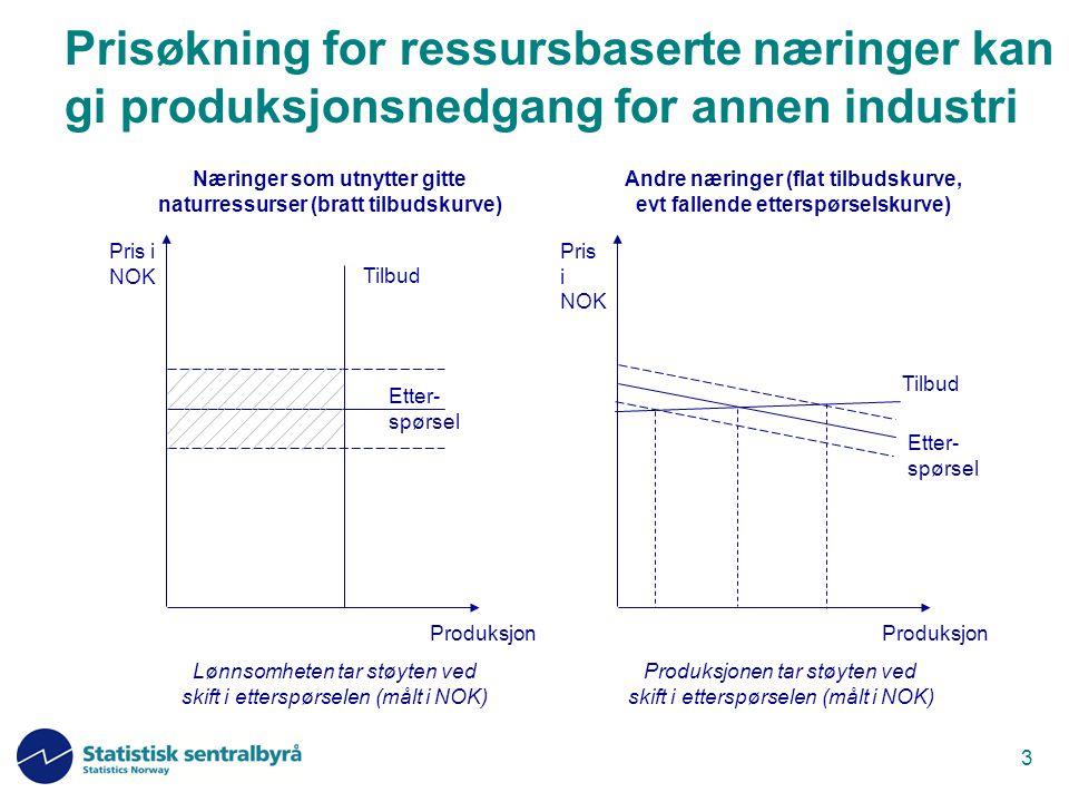 4 Å styre valutakursen er (normalt) å styre inflasjonen - og omvendt Rente Krone- kurs BNP-FN Konsum- priser + +    +