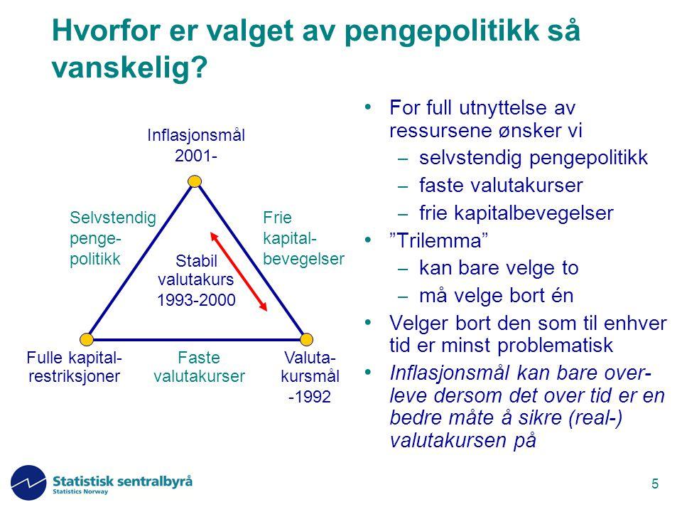 5 Hvorfor er valget av pengepolitikk så vanskelig.