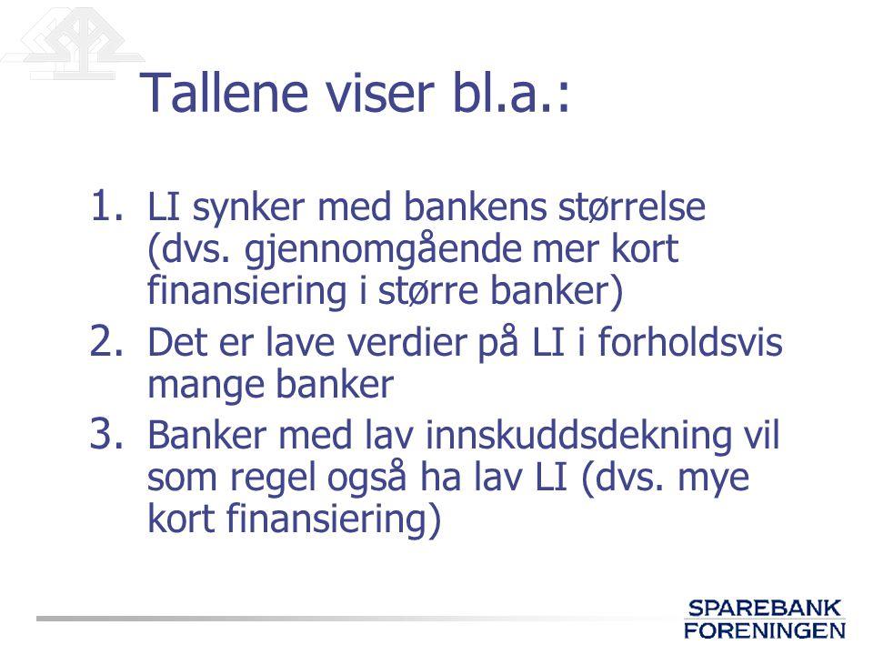 Tallene viser bl.a.: 1. LI synker med bankens størrelse (dvs. gjennomgående mer kort finansiering i større banker) 2. Det er lave verdier på LI i forh