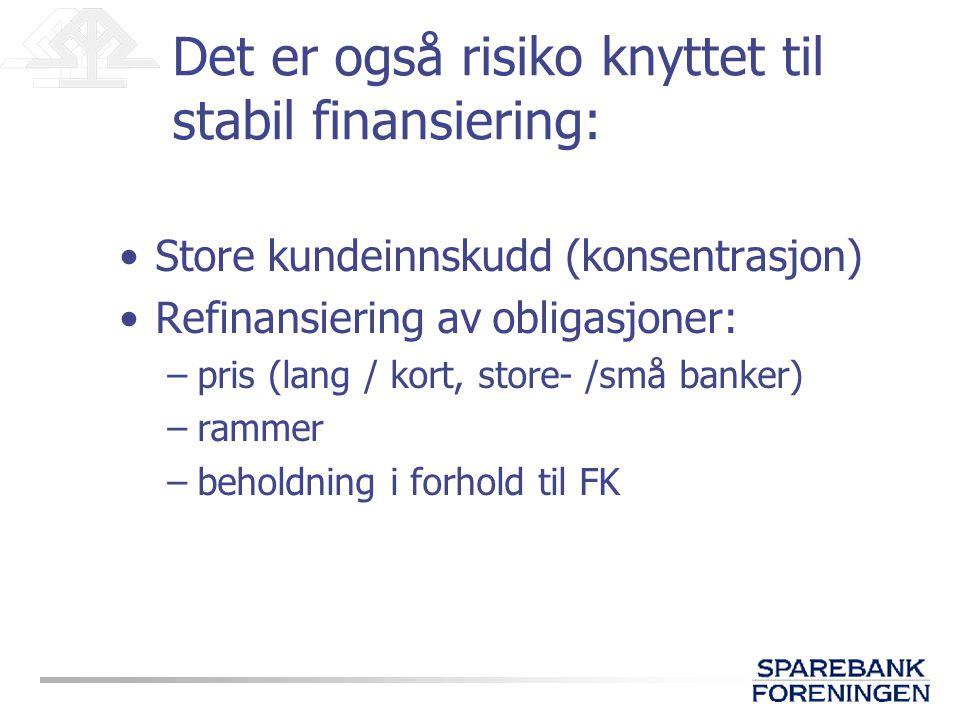 Det er også risiko knyttet til stabil finansiering: Store kundeinnskudd (konsentrasjon) Refinansiering av obligasjoner: –pris (lang / kort, store- /sm