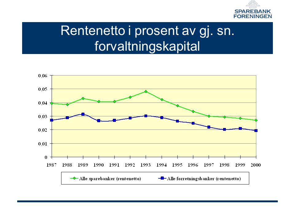 Rentenetto i prosent av gj. sn. forvaltningskapital
