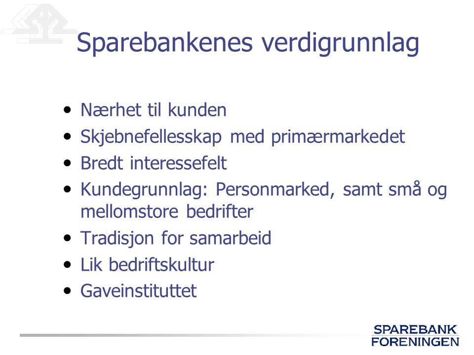 Sparebankenes verdigrunnlag Nærhet til kunden Skjebnefellesskap med primærmarkedet Bredt interessefelt Kundegrunnlag: Personmarked, samt små og mellom