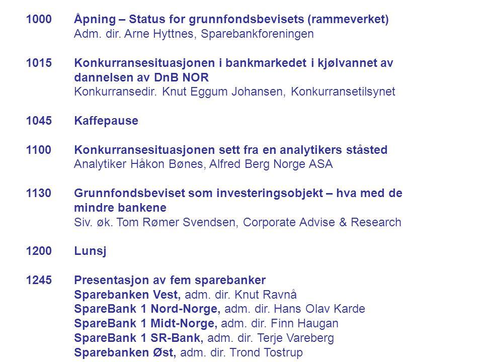 1000 Åpning – Status for grunnfondsbevisets (rammeverket) Adm.