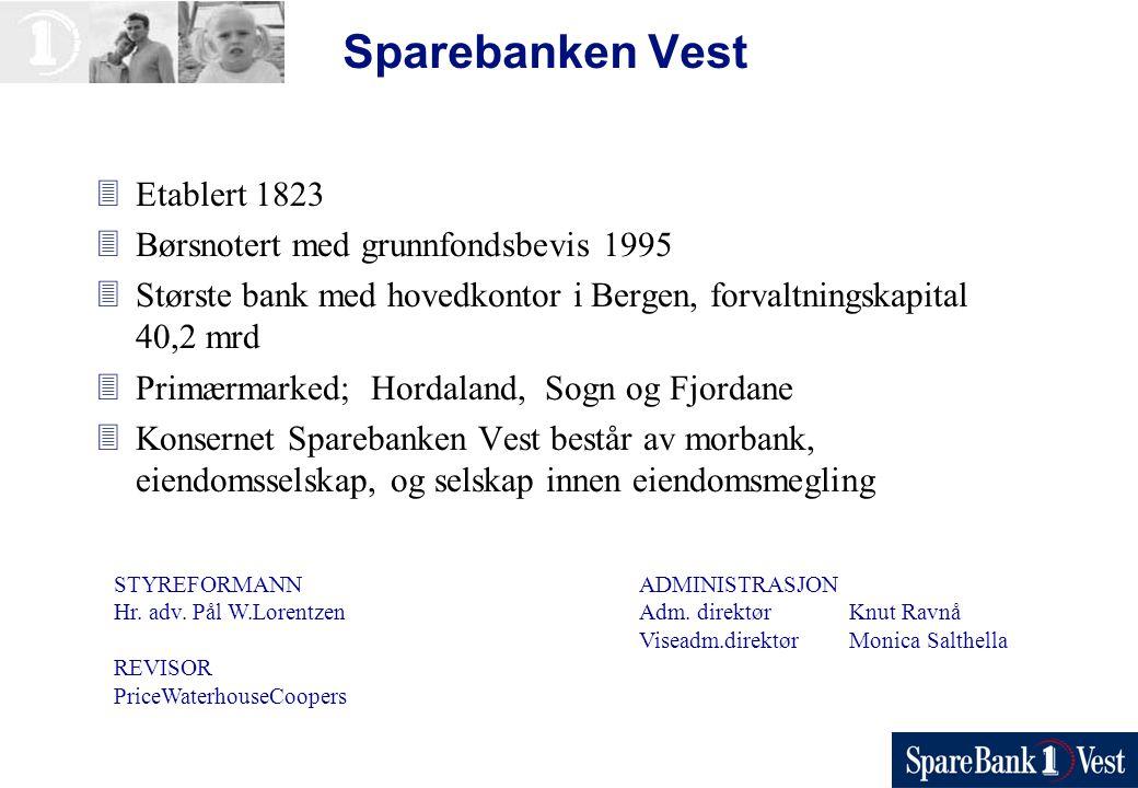 STYREFORMANNADMINISTRASJON Hr. adv. Pål W.LorentzenAdm.