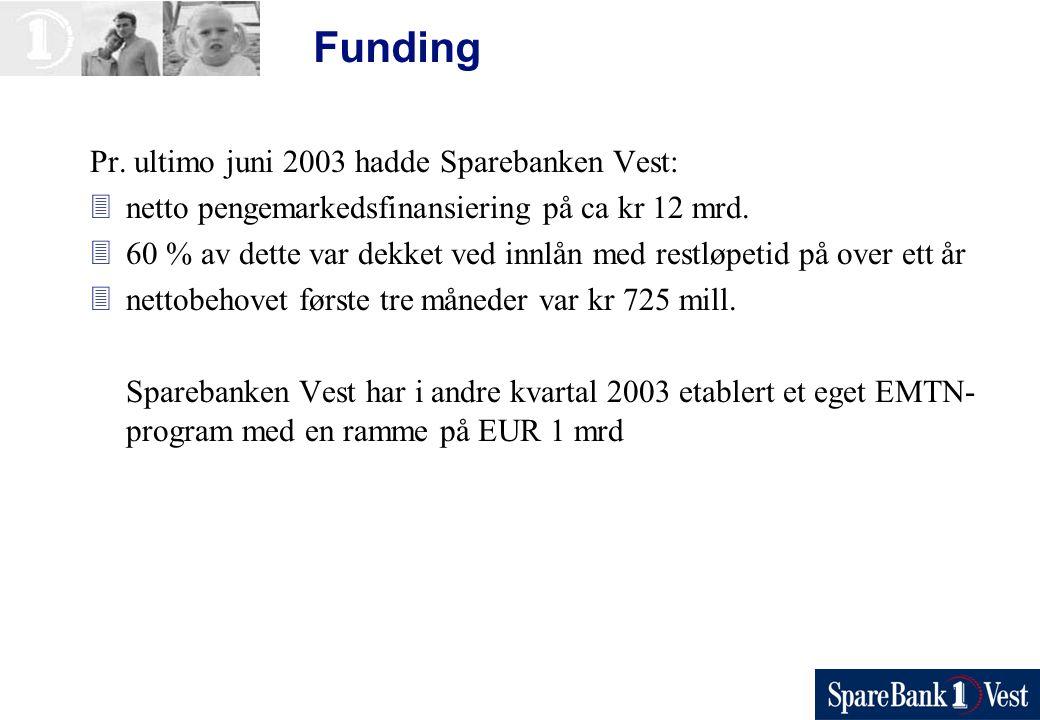 Funding Pr.