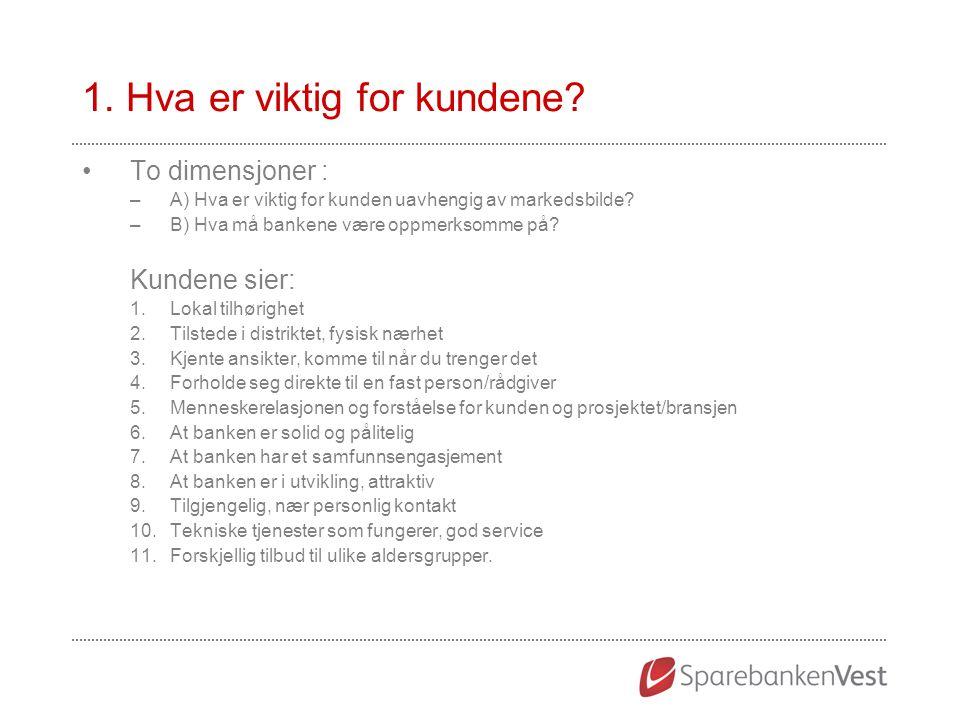 1. Hva er viktig for kundene? To dimensjoner : –A) Hva er viktig for kunden uavhengig av markedsbilde? –B) Hva må bankene være oppmerksomme på? Kunden