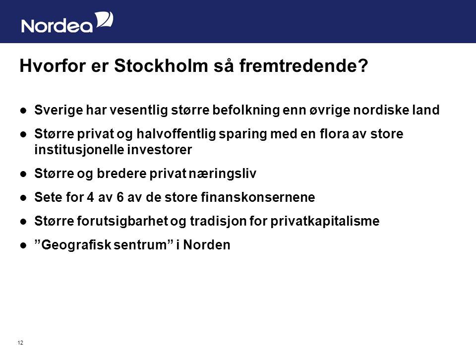 12 Hvorfor er Stockholm så fremtredende.