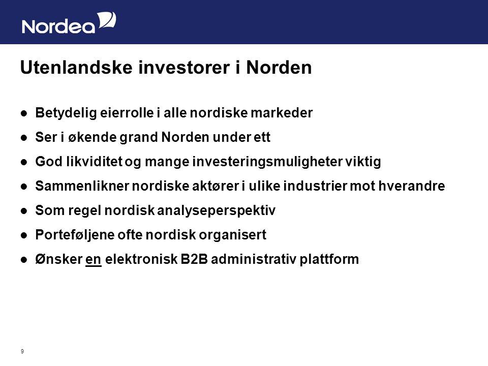 9 Utenlandske investorer i Norden Betydelig eierrolle i alle nordiske markeder Ser i økende grand Norden under ett God likviditet og mange investering