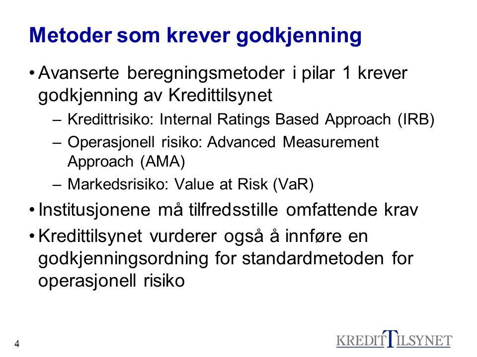 4 Metoder som krever godkjenning Avanserte beregningsmetoder i pilar 1 krever godkjenning av Kredittilsynet –Kredittrisiko: Internal Ratings Based Approach (IRB) –Operasjonell risiko: Advanced Measurement Approach (AMA) –Markedsrisiko: Value at Risk (VaR) Institusjonene må tilfredsstille omfattende krav Kredittilsynet vurderer også å innføre en godkjenningsordning for standardmetoden for operasjonell risiko