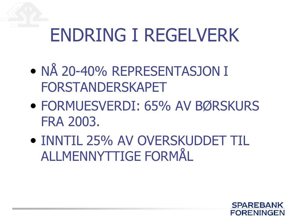 ENDRING I REGELVERK NÅ 20-40% REPRESENTASJON I FORSTANDERSKAPET FORMUESVERDI: 65% AV BØRSKURS FRA 2003.