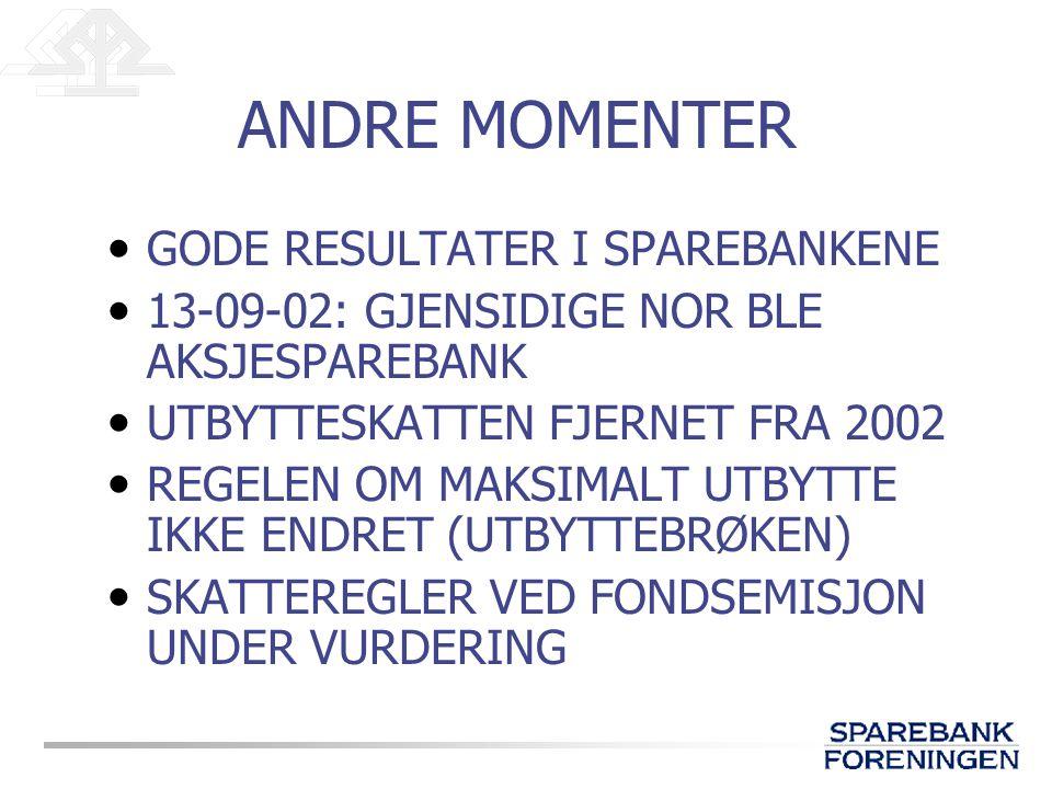 ANDRE MOMENTER GODE RESULTATER I SPAREBANKENE 13-09-02: GJENSIDIGE NOR BLE AKSJESPAREBANK UTBYTTESKATTEN FJERNET FRA 2002 REGELEN OM MAKSIMALT UTBYTTE IKKE ENDRET (UTBYTTEBRØKEN) SKATTEREGLER VED FONDSEMISJON UNDER VURDERING