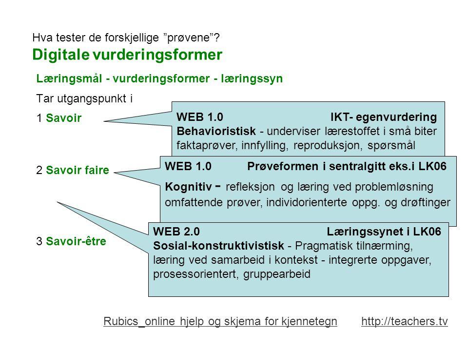"""Hva tester de forskjellige """"prøvene""""? Digitale vurderingsformer Læringsmål - vurderingsformer - læringssyn Tar utgangspunkt i 1 Savoir Faktakunnskap ("""
