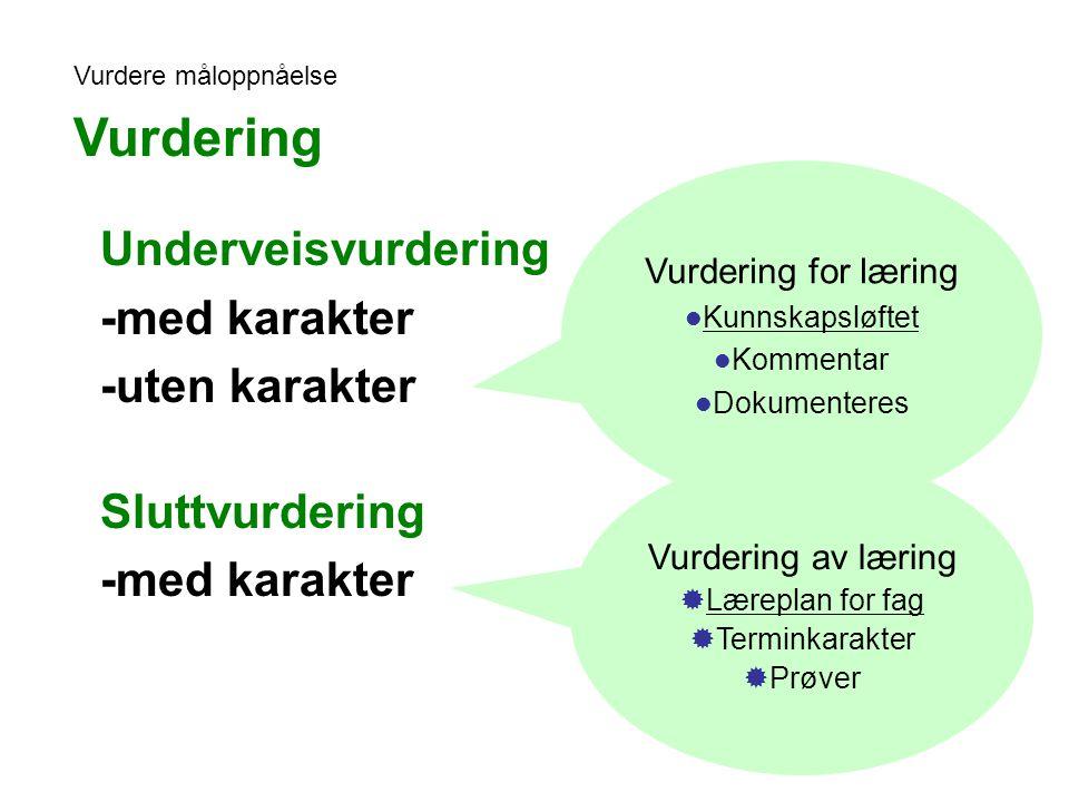 Underveisvurdering -med karakter -uten karakter Sluttvurdering -med karakter Vurdering for læring Kunnskapsløftet Kommentar Dokumenteres Vurdering av