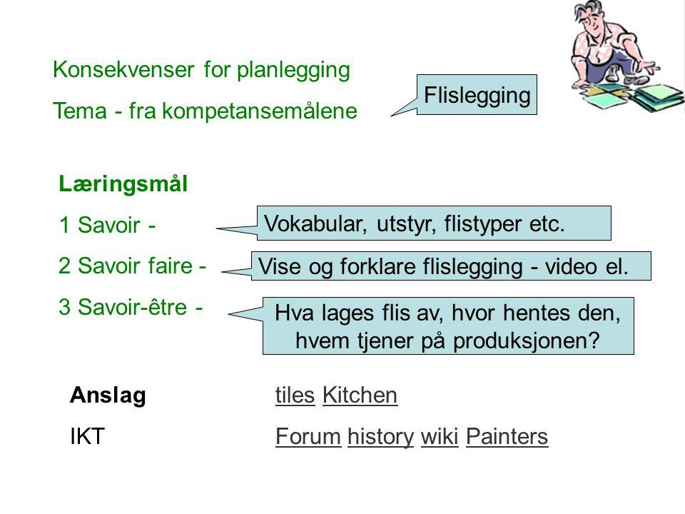 Konsekvenser for planlegging Tema - fra kompetansemålene Læringsmål 1 Savoir - fakta, tekst, begrep, produkt 2 Savoir faire - lese, lytte, skrive,muntlig, praktisk GF 3 Savoir-être-refleksjon, holdning, sammenhenger Flislegging Vokabular, utstyr, flistyper etc.