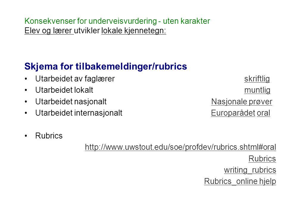Konsekvenser for underveisvurdering - uten karakter Elev og lærer utvikler lokale kjennetegn: Skjema for tilbakemeldinger/rubrics Utarbeidet av faglærer skriftligskriftlig Utarbeidet lokalt muntligmuntlig Utarbeidet nasjonalt Nasjonale prøverNasjonale prøver Utarbeidet internasjonalt Europarådet oralEuroparådetoral Rubrics http://www.uwstout.edu/soe/profdev/rubrics.shtml#oral Rubrics writing_rubrics Rubrics_online hjelp