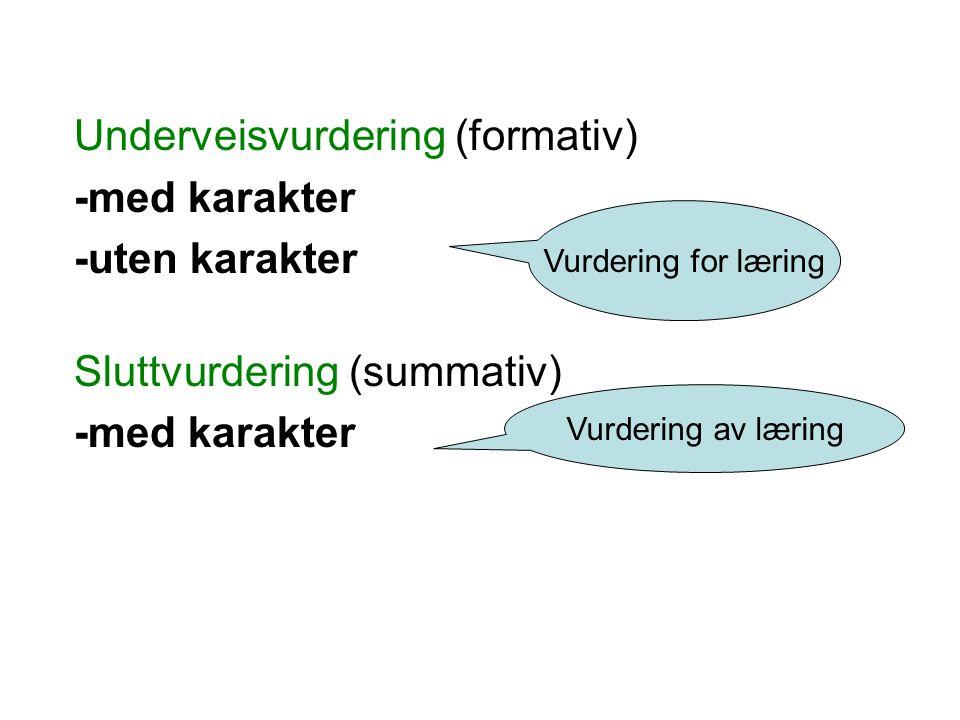 Underveisvurdering (formativ) -med karakter -uten karakter Sluttvurdering (summativ) -med karakter Vurdering for læring Vurdering av læring