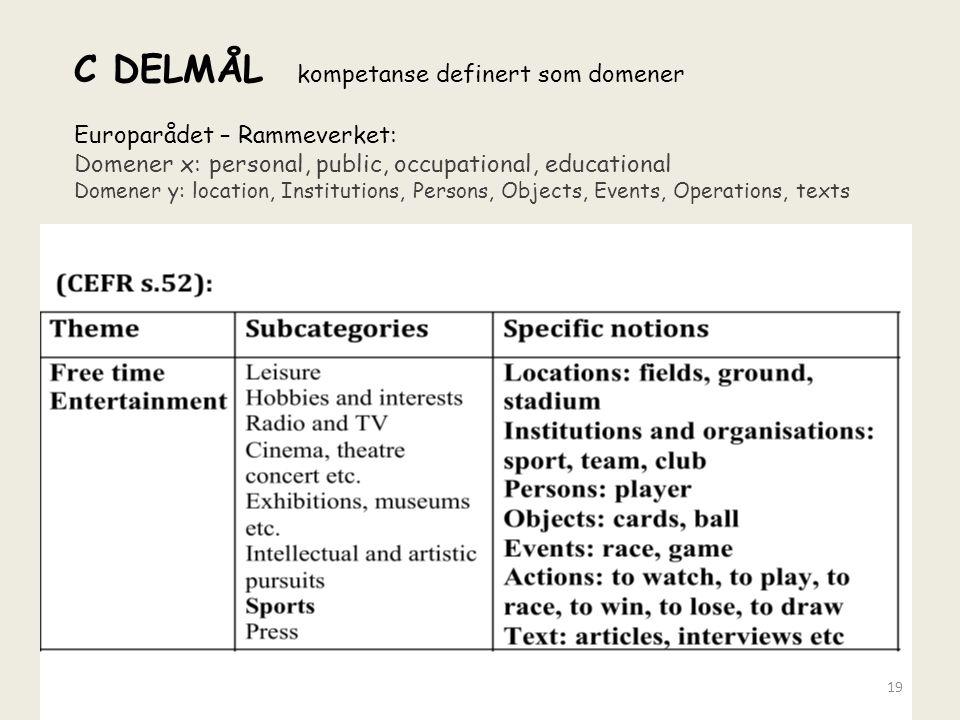 C DELMÅL kompetanse definert som domener Europarådet – Rammeverket: Domener x: personal, public, occupational, educational Domener y: location, Instit